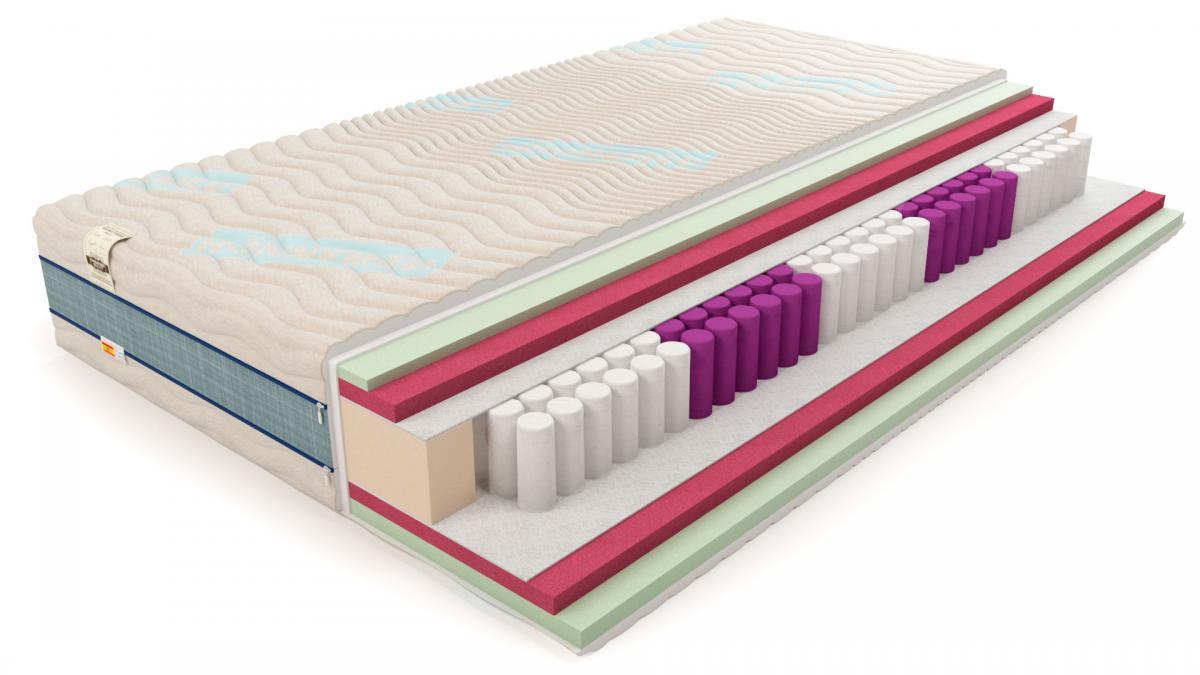 Как правильно выбрать матрас | Как выбрать матрас для двуспальной кровати по жесткости, размеру?
