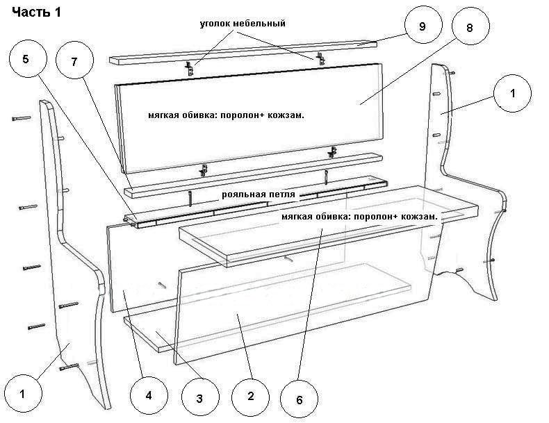 Решения как сделать кухонный уголок своими руками
