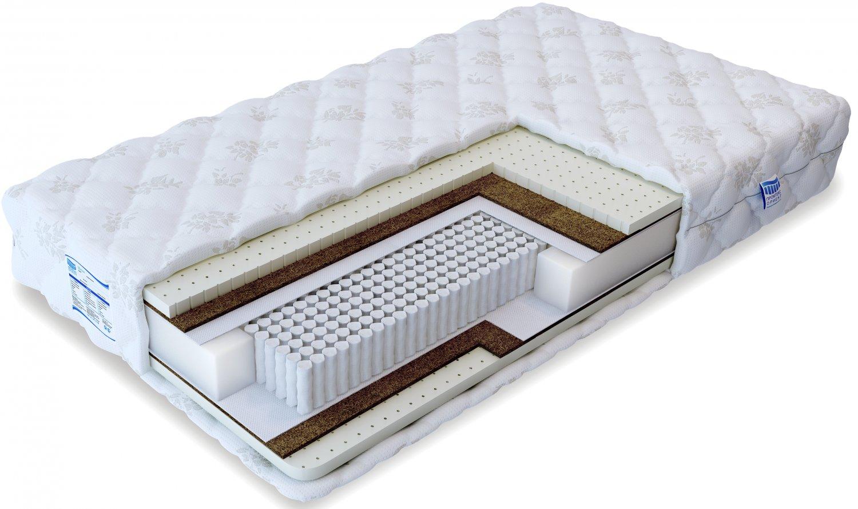 Как выбрать матрас для кровати взрослому